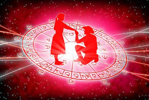西洋占星学講座(Web講座)